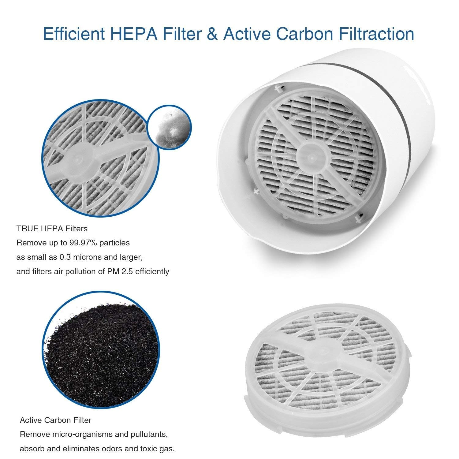 Small Air Purifier with HEPA Filter